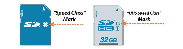Quanto maior o número escrito no cartão, maior é sua velocidade de gravação (Foto: Reprodução/SD Association)