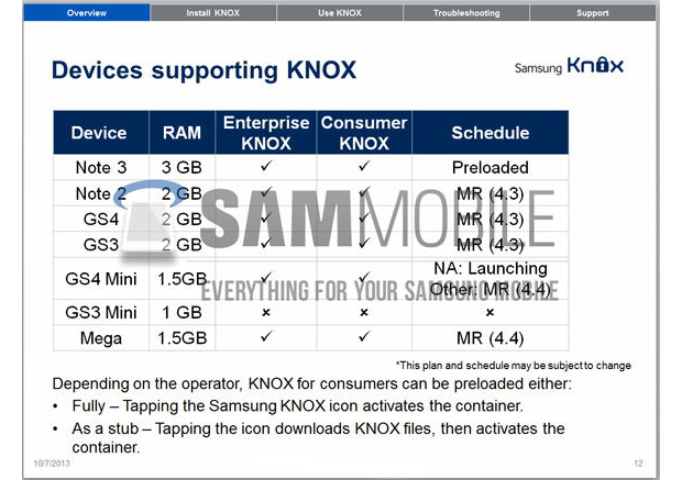 Documento revela dispositivos que receberão atualização (foto: Reprodução/GSM Insider)