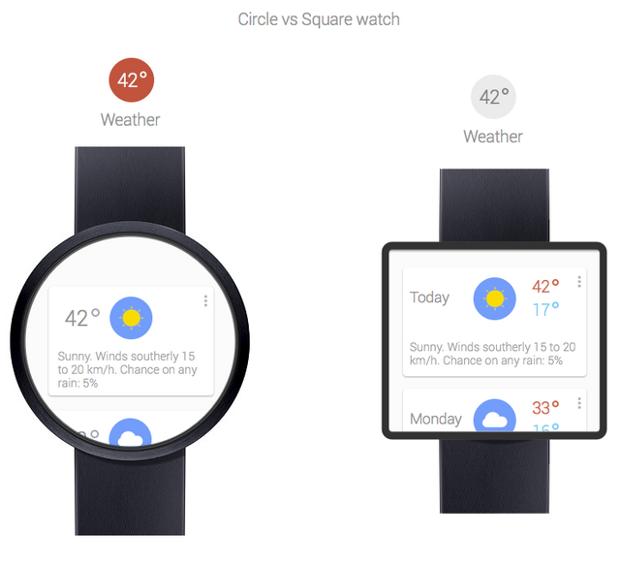Arte conceitual de como poderiam ser os relógios inteligentes do Google (Foto: Reprodução/maciburko.com)