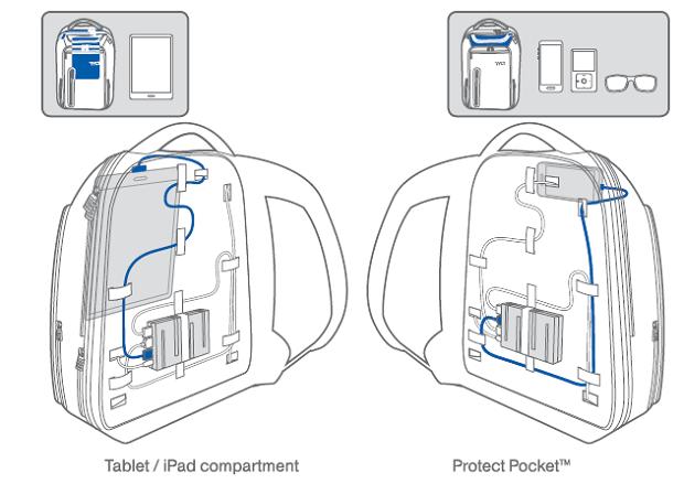 TYLT Energi traz compartimentos para tablets, smartphones e outros objetos (Foto: Reprodução/Kickstarter)